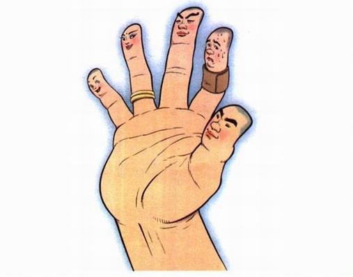 5根手指简笔画
